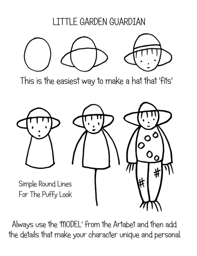 how to draw a hat, how to draw a scarecrow